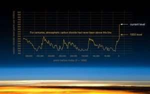 NASACarbonTimeChart